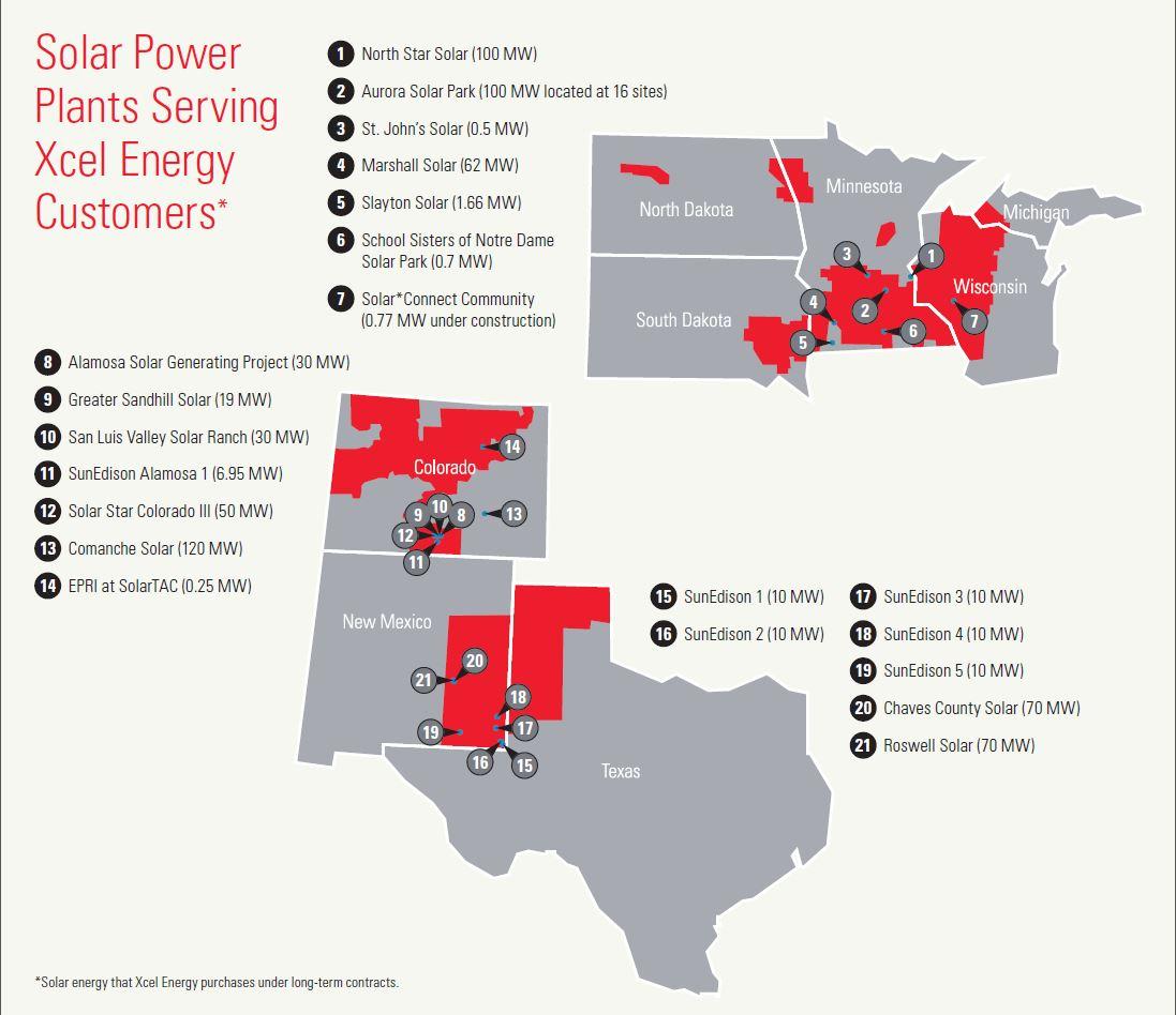 Solar Power On Our System Xcel Energy