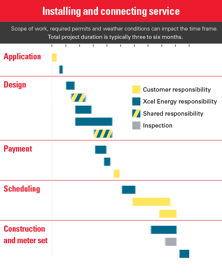 NewConstruction_Processmap_mobile.png