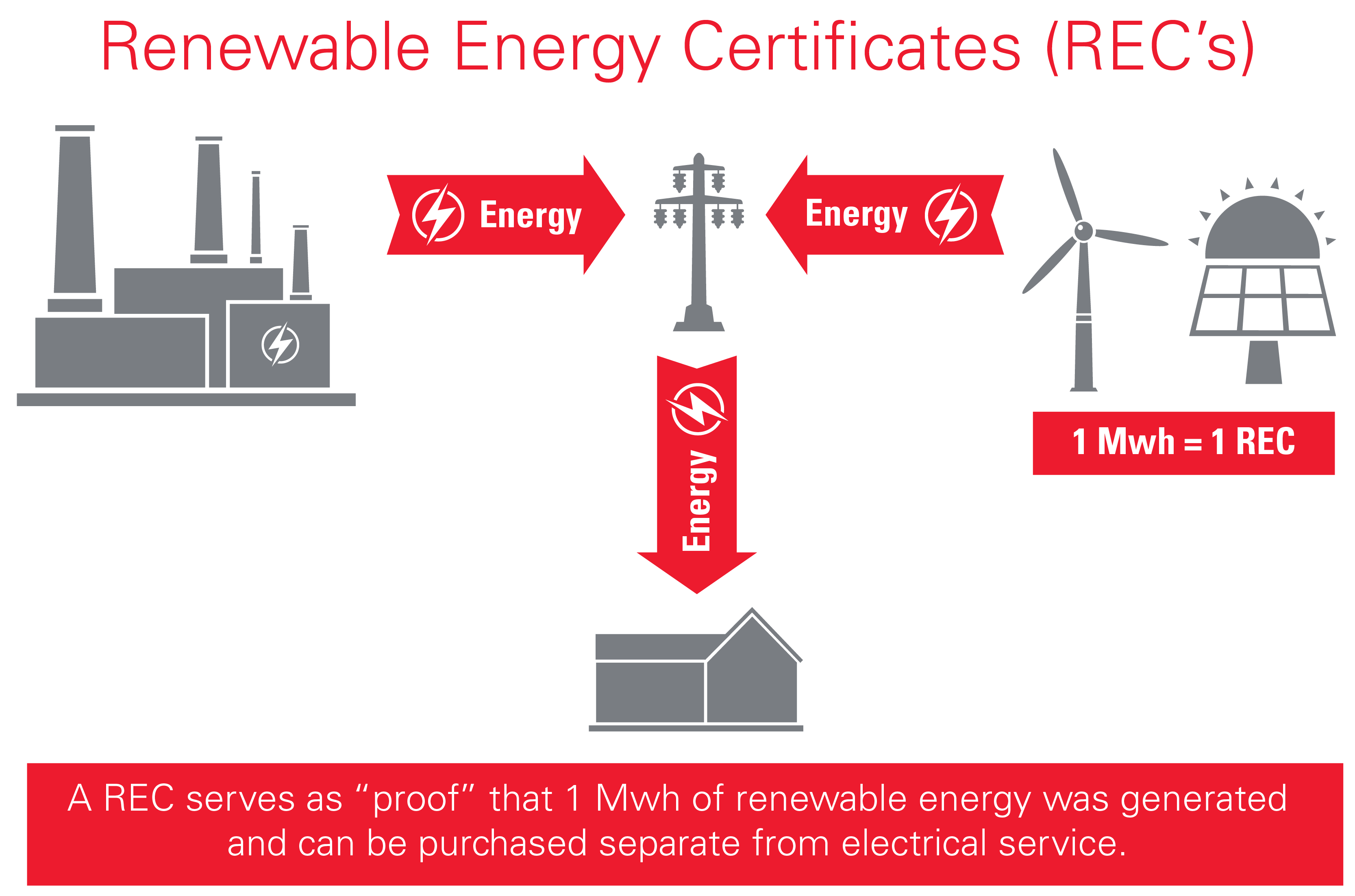 https://www.xcelenergy.com/staticfiles/xe/Images/18-01-309_CO_S_R_Infographics_800X_1.png