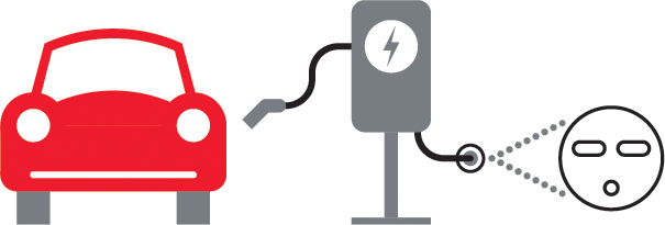 Charging Your Electric Vehicle | Xcel Energy